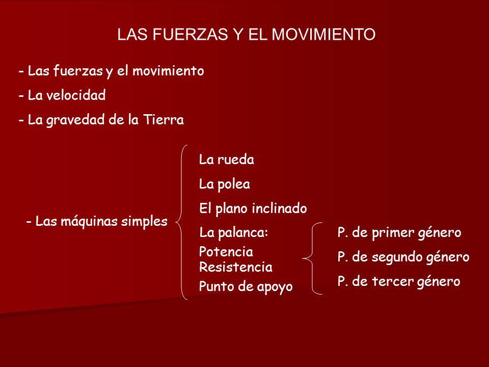 LAS FUERZAS Y EL MOVIMIENTO