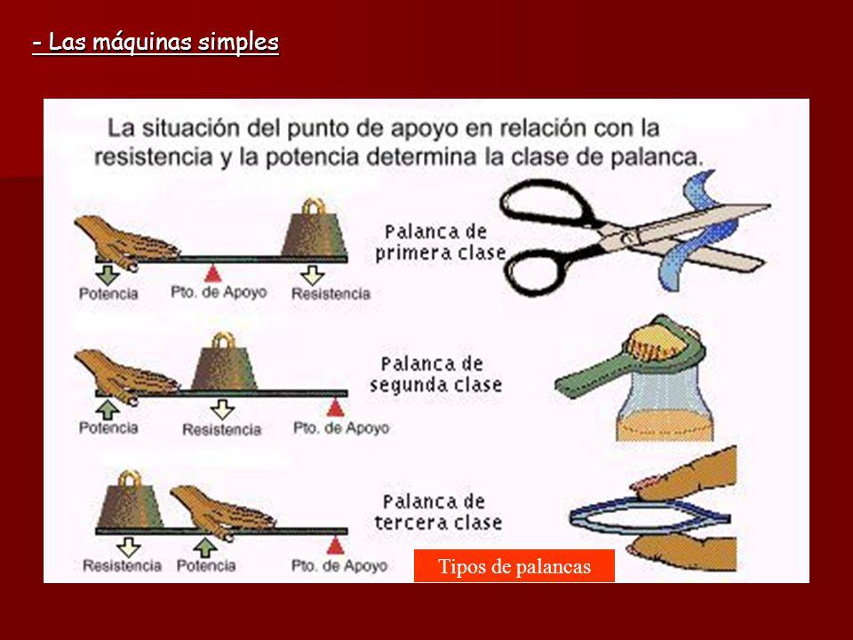 - Las máquinas simples Tipos de palancas