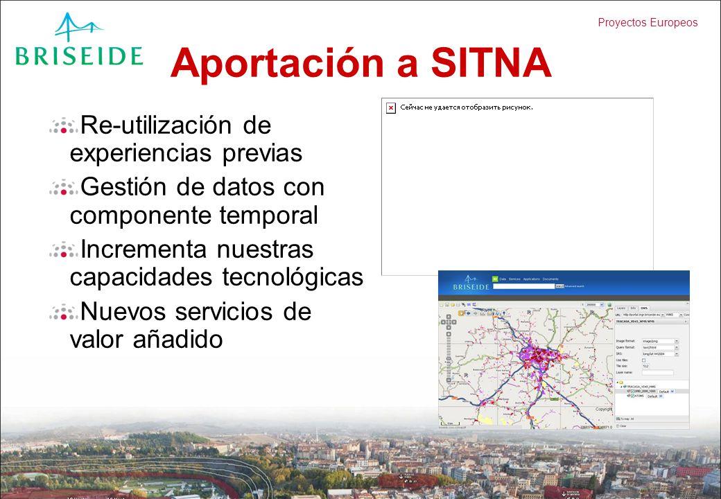 Aportación a SITNA Re-utilización de experiencias previas