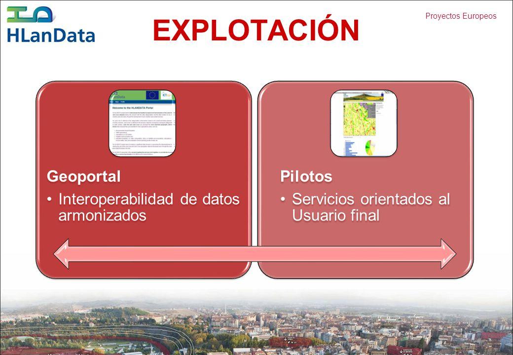 EXPLOTACIÓN Geoportal Interoperabilidad de datos armonizados Pilotos
