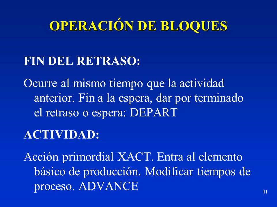 OPERACIÓN DE BLOQUES FIN DEL RETRASO: