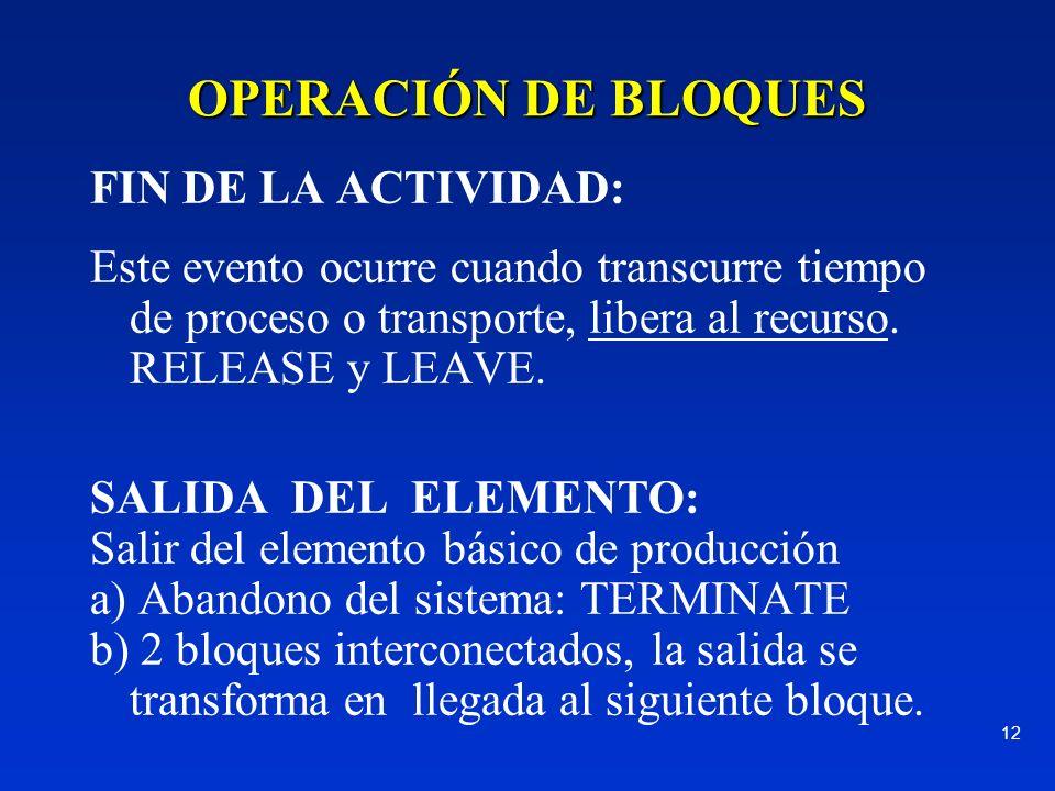 OPERACIÓN DE BLOQUES FIN DE LA ACTIVIDAD: