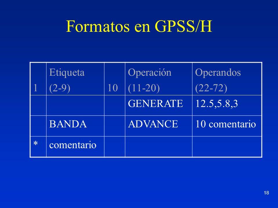 Formatos en GPSS/H 1 Etiqueta (2-9) 10 Operación (11-20) Operandos