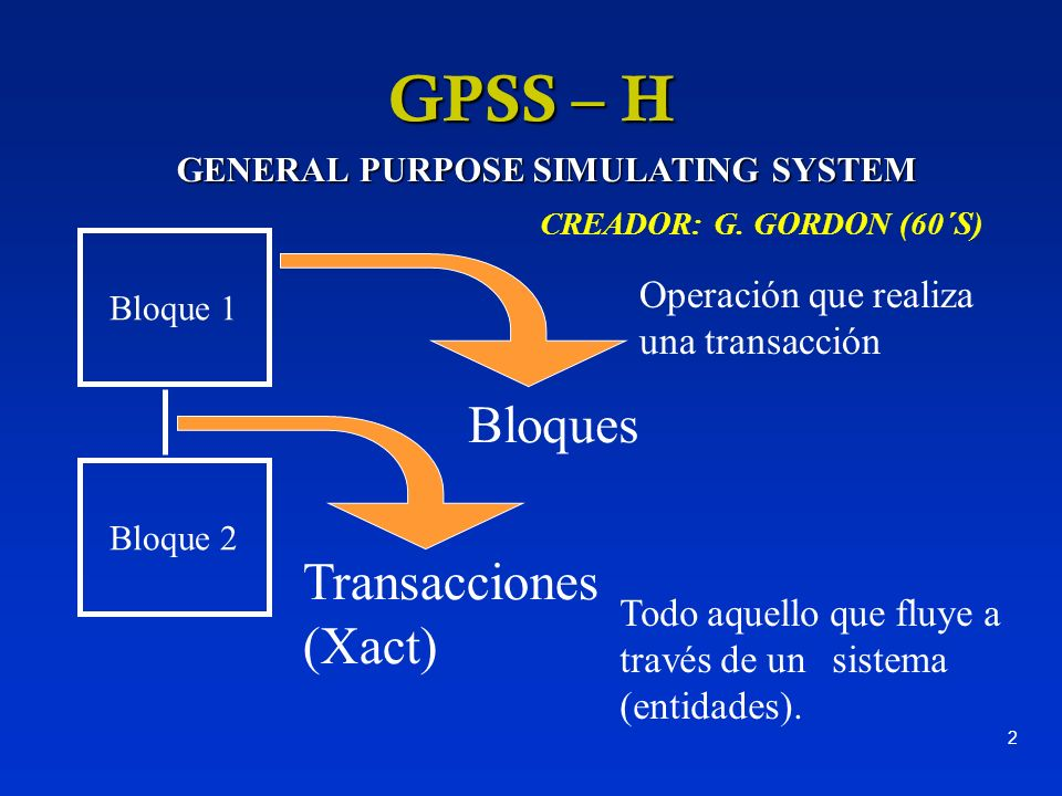 GPSS – H Bloques Transacciones (Xact)