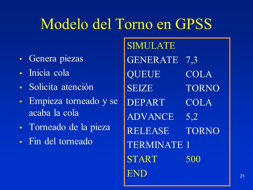 Modelo del Torno en GPSS
