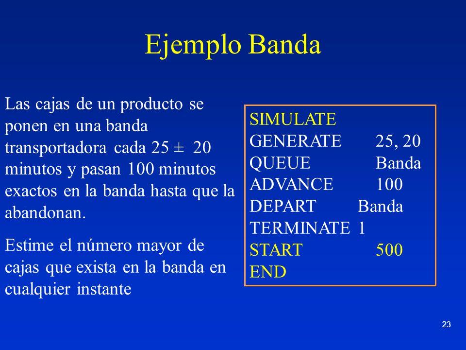 Ejemplo Banda