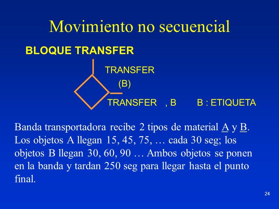 Movimiento no secuencial