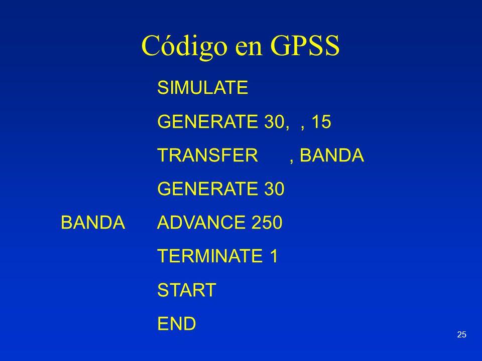 Código en GPSS SIMULATE GENERATE 30, , 15 TRANSFER , BANDA GENERATE 30