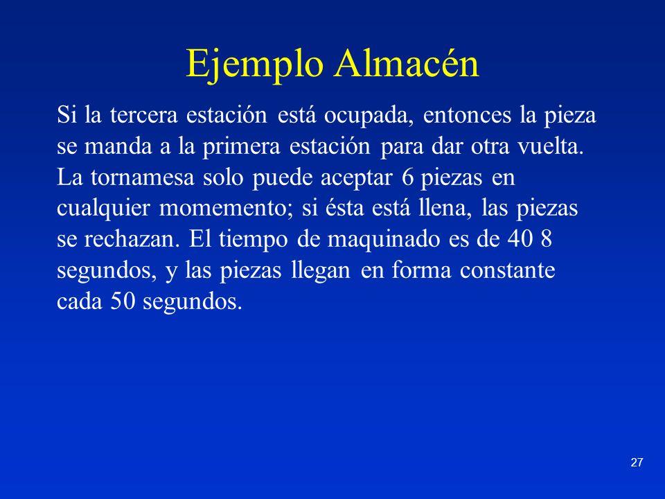 Ejemplo Almacén
