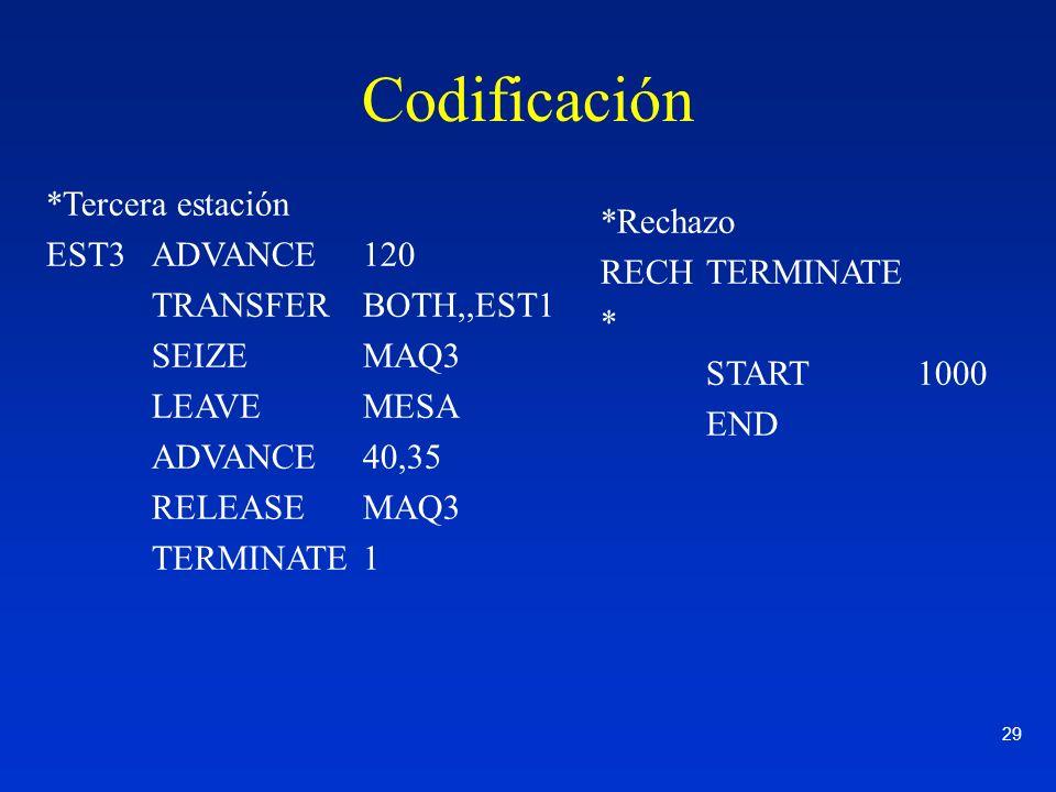 Codificación *Tercera estación EST3 ADVANCE 120 *Rechazo