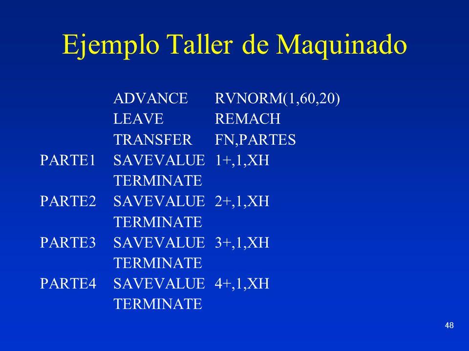 Ejemplo Taller de Maquinado