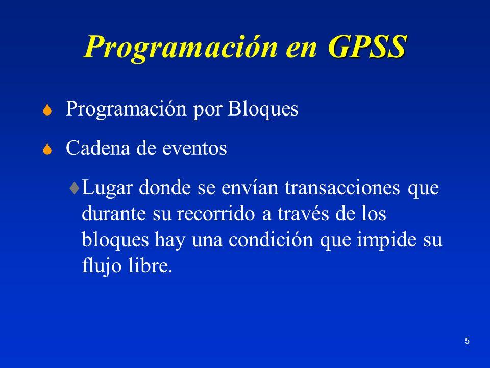 Programación en GPSS Programación por Bloques Cadena de eventos