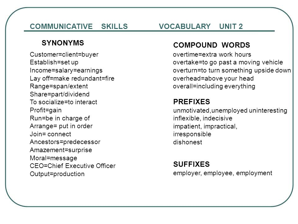 COMMUNICATIVE SKILLS VOCABULARY UNIT 2