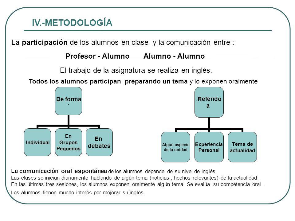 IV.-METODOLOGÍA La participación de los alumnos en clase y la comunicación entre : Profesor - Alumno.