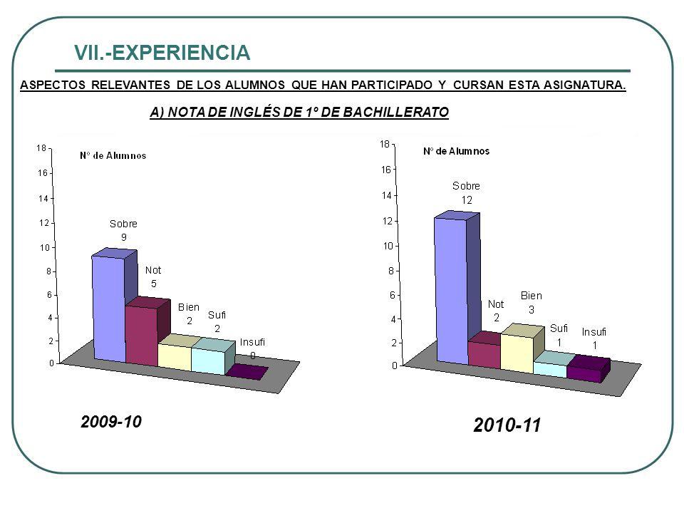 VII.-EXPERIENCIA ASPECTOS RELEVANTES DE LOS ALUMNOS QUE HAN PARTICIPADO Y CURSAN ESTA ASIGNATURA. A) NOTA DE INGLÉS DE 1º DE BACHILLERATO.