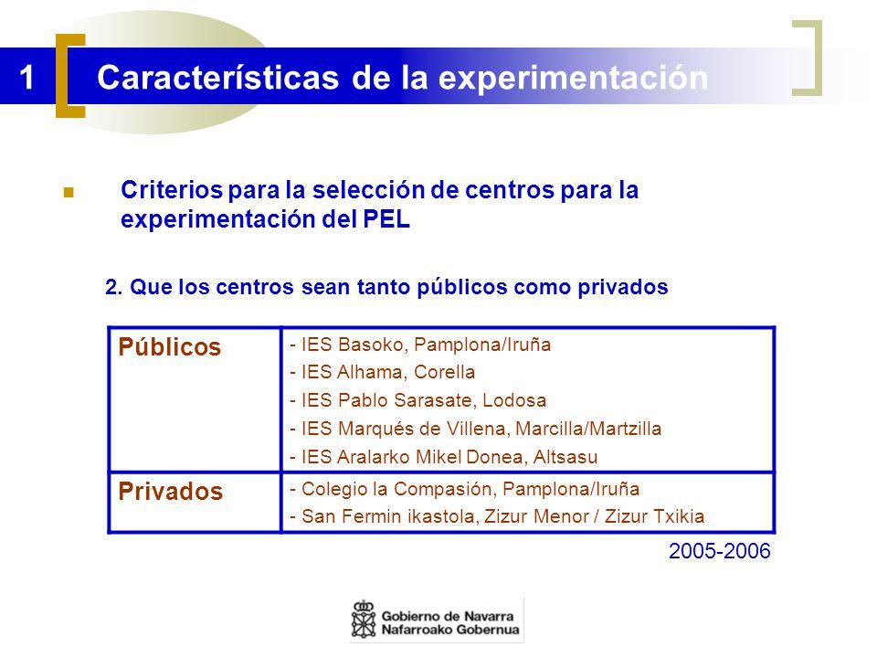 1 Características de la experimentación
