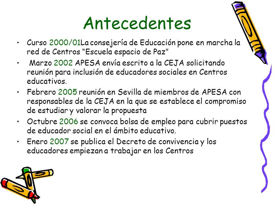 Antecedentes Curso 2000/01La consejería de Educación pone en marcha la red de Centros Escuela espacio de Paz