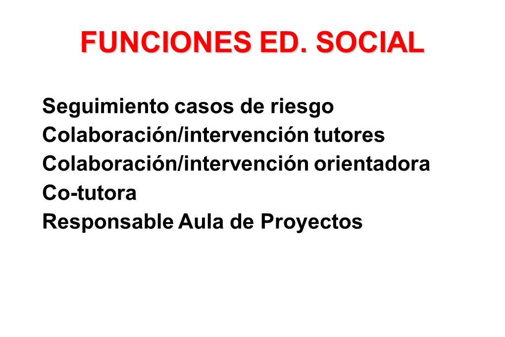 FUNCIONES ED. SOCIAL Seguimiento casos de riesgo