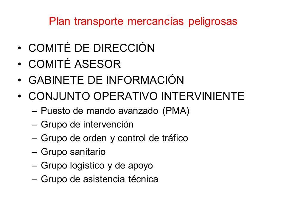 Plan transporte mercancías peligrosas