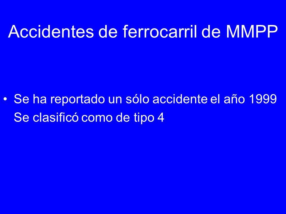 Accidentes de ferrocarril de MMPP