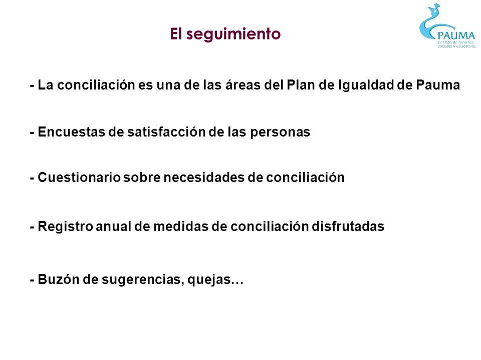 El seguimiento - La conciliación es una de las áreas del Plan de Igualdad de Pauma. - Encuestas de satisfacción de las personas.