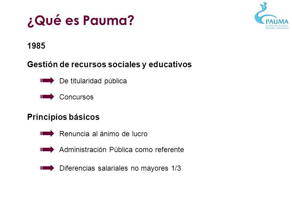 ¿Qué es Pauma 1985 Gestión de recursos sociales y educativos