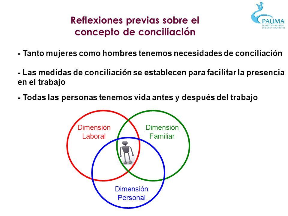 Reflexiones previas sobre el concepto de conciliación