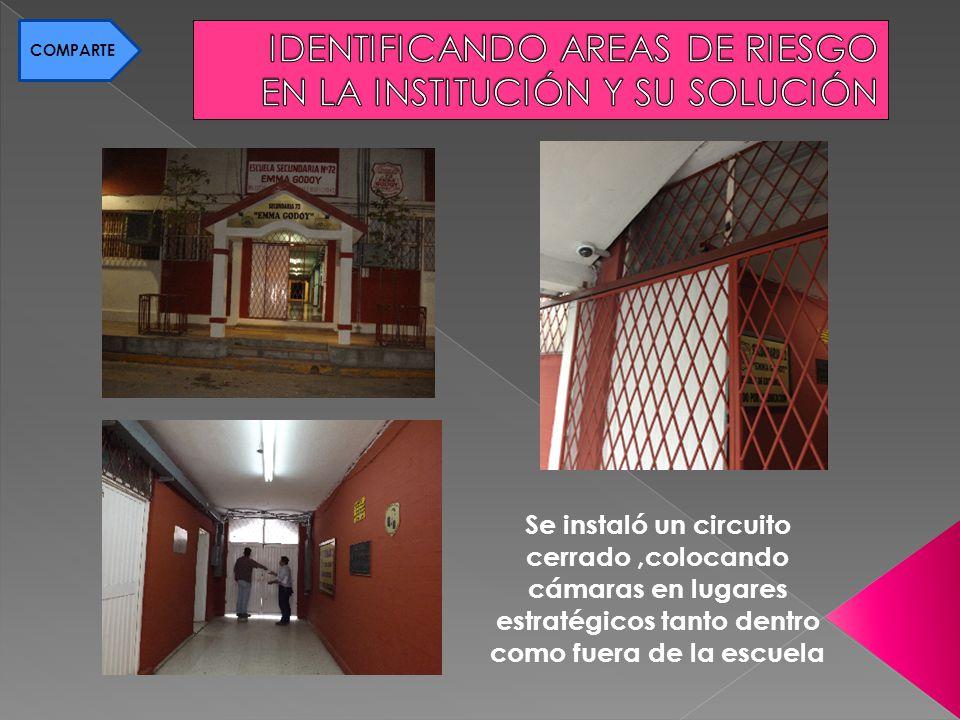 IDENTIFICANDO AREAS DE RIESGO EN LA INSTITUCIÓN Y SU SOLUCIÓN