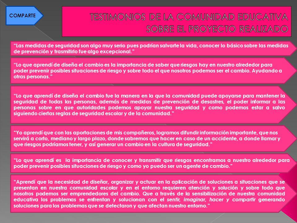 TESTIMONIOS DE LA COMUNIDAD EDUCATIVA SOBRE EL PROYECTO REALIZADO