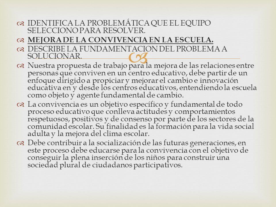 IDENTIFICA LA PROBLEMÁTICA QUE EL EQUIPO SELECCIONO PARA RESOLVER.