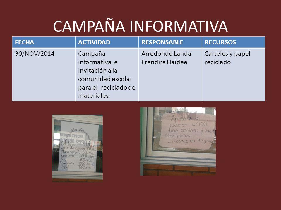 CAMPAÑA INFORMATIVA FECHA ACTIVIDAD RESPONSABLE RECURSOS 30/NOV/2014