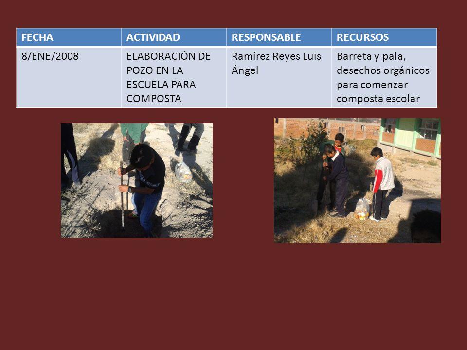 FECHA ACTIVIDAD. RESPONSABLE. RECURSOS. 8/ENE/2008. ELABORACIÓN DE POZO EN LA ESCUELA PARA COMPOSTA.