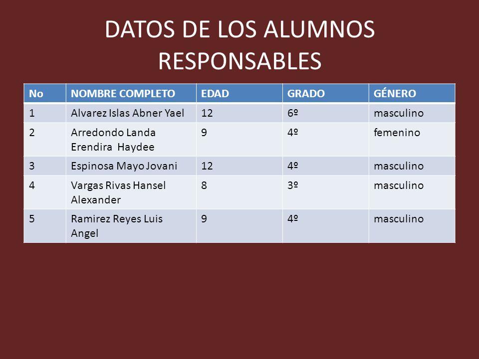 DATOS DE LOS ALUMNOS RESPONSABLES