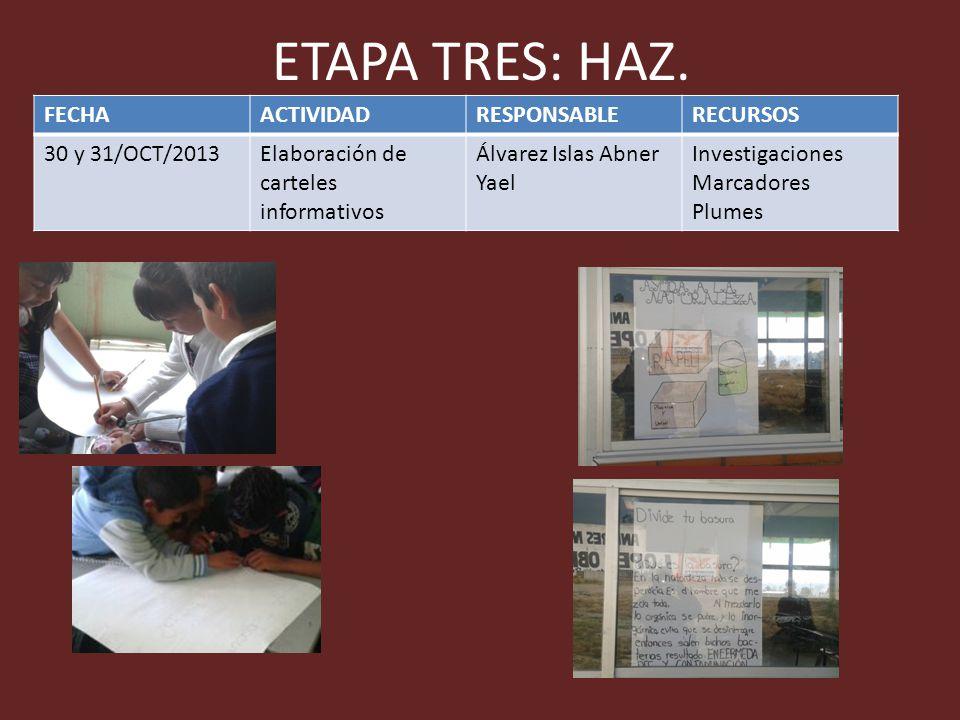 ETAPA TRES: HAZ. FECHA ACTIVIDAD RESPONSABLE RECURSOS 30 y 31/OCT/2013