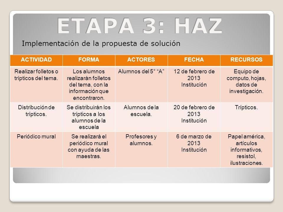 ETAPA 3: HAZ Implementación de la propuesta de solución ACTIVIDAD