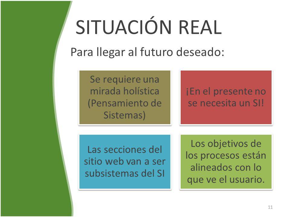 SITUACIÓN REAL Para llegar al futuro deseado: