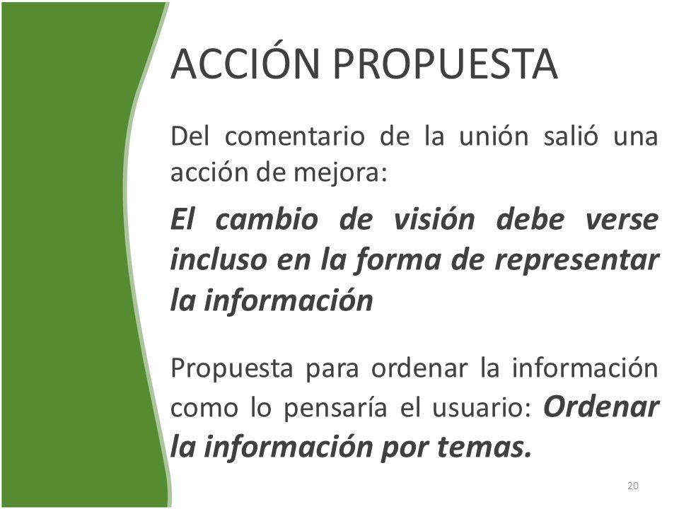 ACCIÓN PROPUESTA Del comentario de la unión salió una acción de mejora: