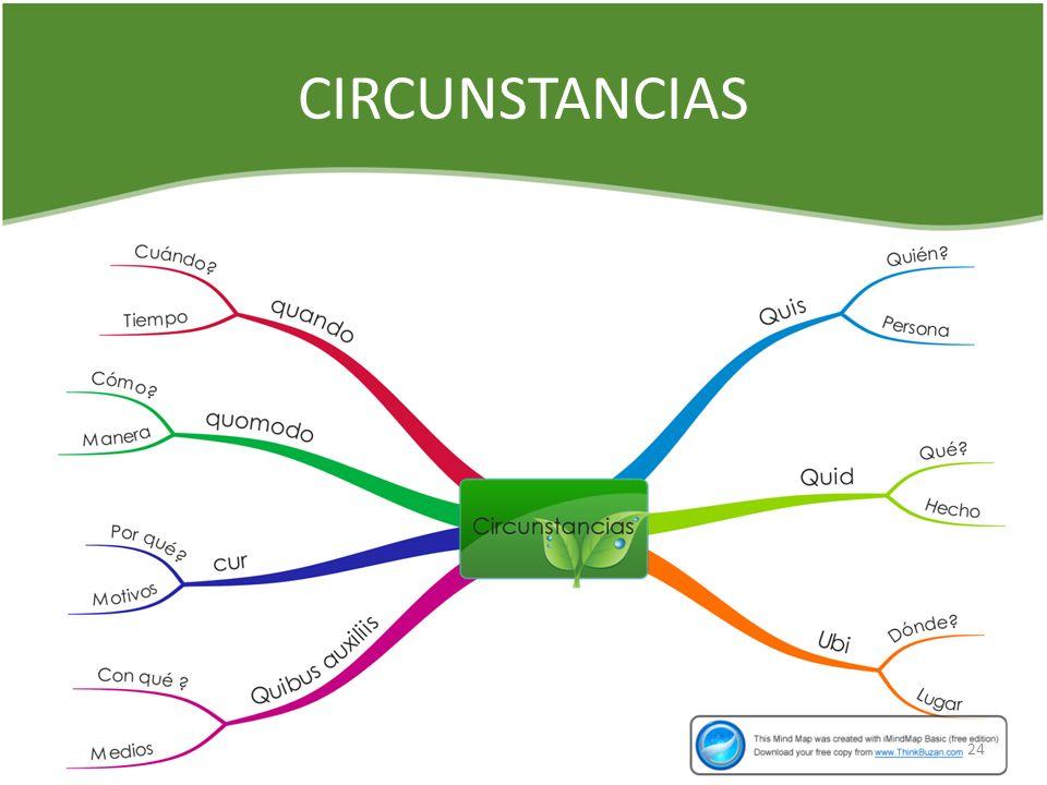 CIRCUNSTANCIAS