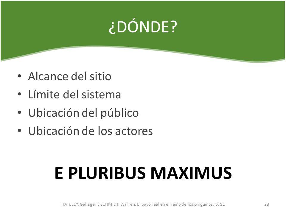 E PLURIBUS MAXIMUS ¿DÓNDE Alcance del sitio Límite del sistema