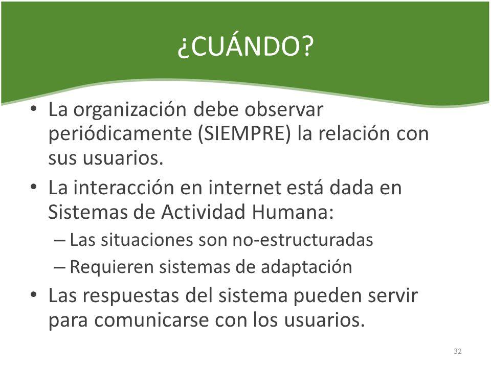 ¿CUÁNDO La organización debe observar periódicamente (SIEMPRE) la relación con sus usuarios.