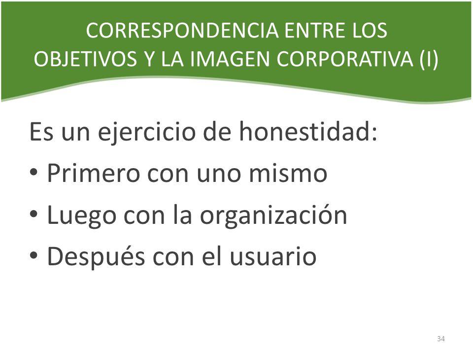 CORRESPONDENCIA ENTRE LOS OBJETIVOS Y LA IMAGEN CORPORATIVA (I)