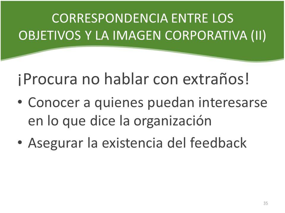 CORRESPONDENCIA ENTRE LOS OBJETIVOS Y LA IMAGEN CORPORATIVA (II)
