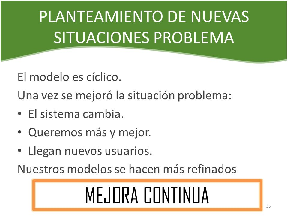 PLANTEAMIENTO DE NUEVAS SITUACIONES PROBLEMA