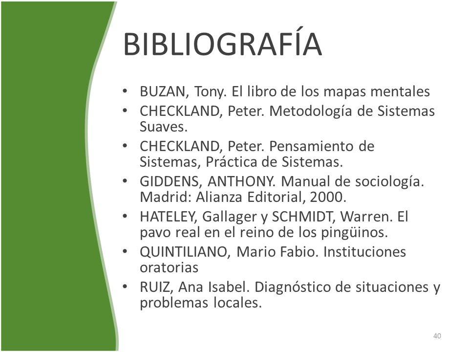 BIBLIOGRAFÍA BUZAN, Tony. El libro de los mapas mentales
