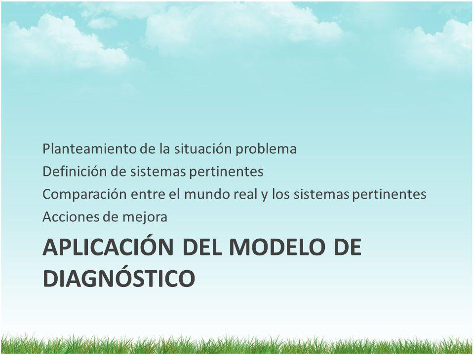 Aplicación del modelo de diagnóstico