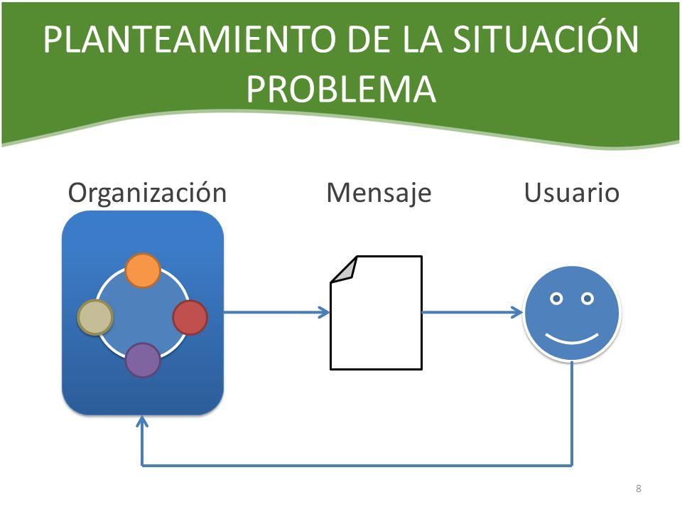 PLANTEAMIENTO DE LA SITUACIÓN PROBLEMA