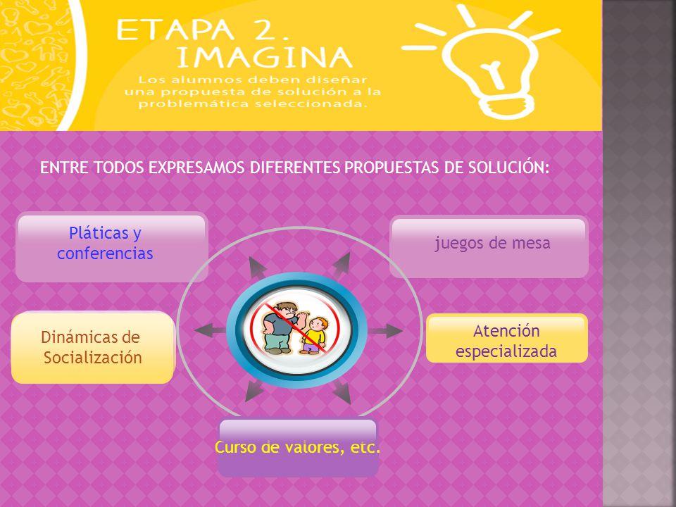 ENTRE TODOS EXPRESAMOS DIFERENTES PROPUESTAS DE SOLUCIÓN: