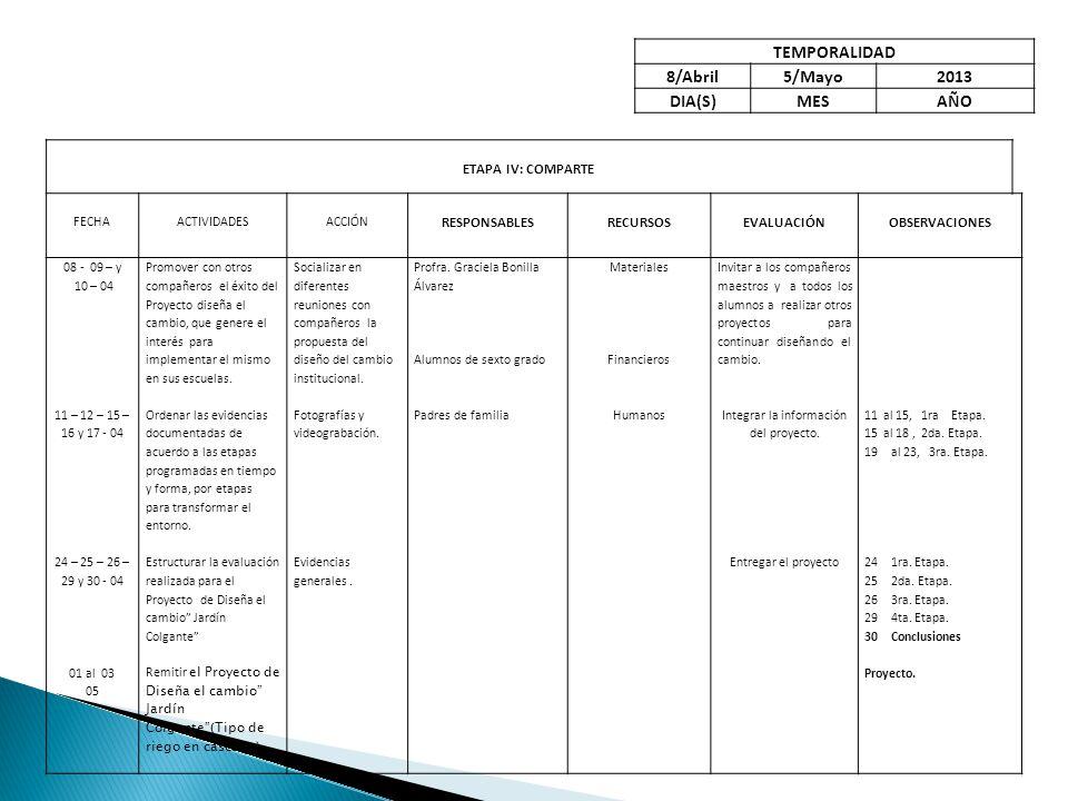 Integrar la información del proyecto.