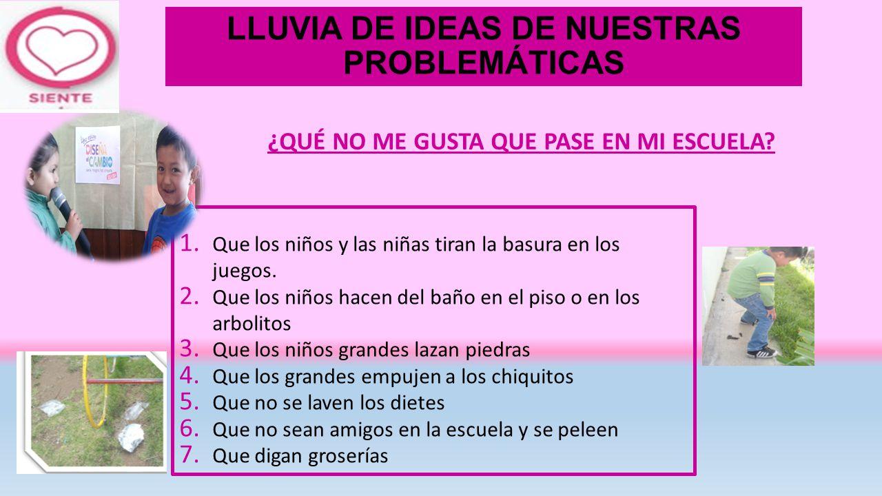 LLUVIA DE IDEAS DE NUESTRAS PROBLEMÁTICAS