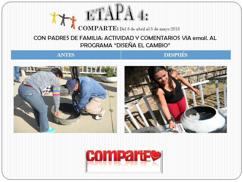ETAPA 4: COMPARTE: Del 8 de abril al 5 de mayo 2013
